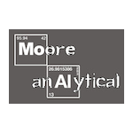 Moore Analytical Lab / Facility Logo
