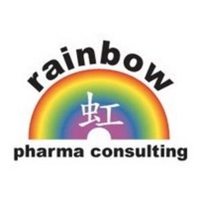 C2gzuzyquohacfa0ayoy rainbow